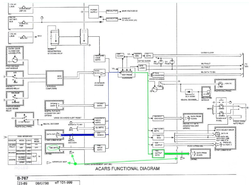 Electronic Tachometer Wiring Diagram likewise Kk additionally Watch in addition 1008or Flowmaster Exhaust Dodge Ram 1500 besides Broken sparkplug. on three view diagram auto